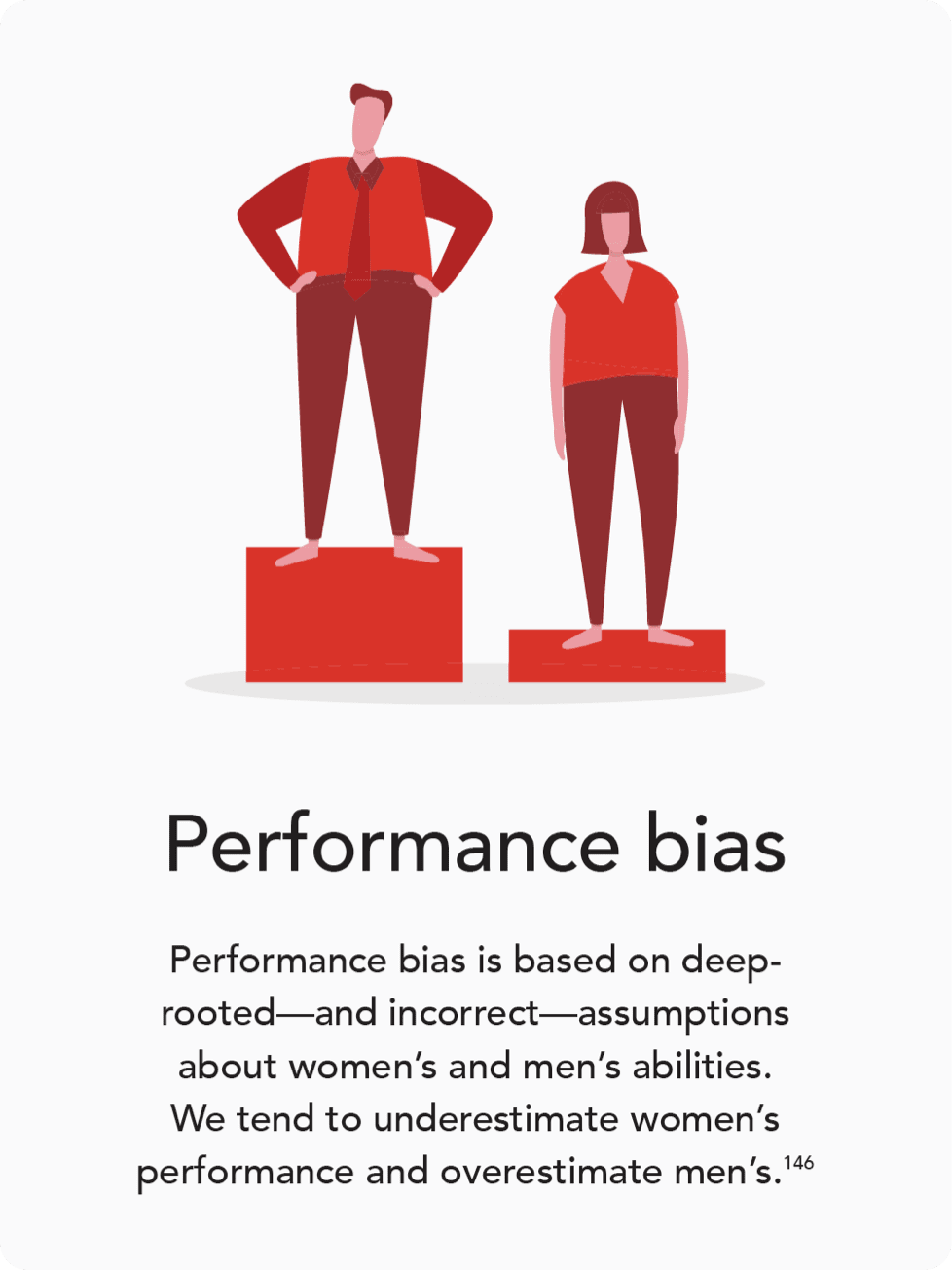 Front of card: Performance bias