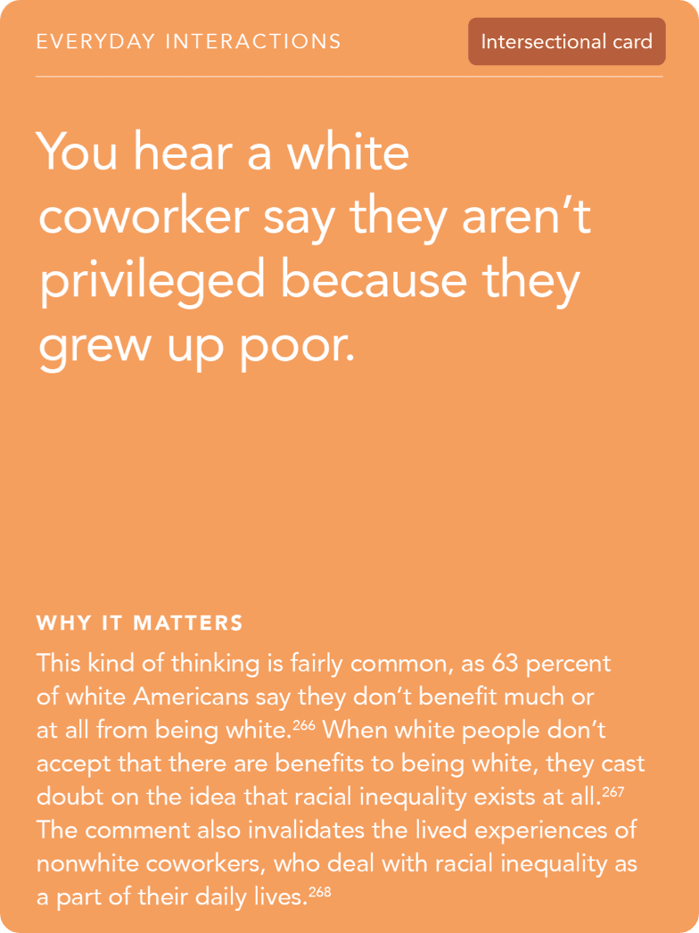 Front of card: 'Situation - you hear a white coworker say they aren't privileged they grew up poor'