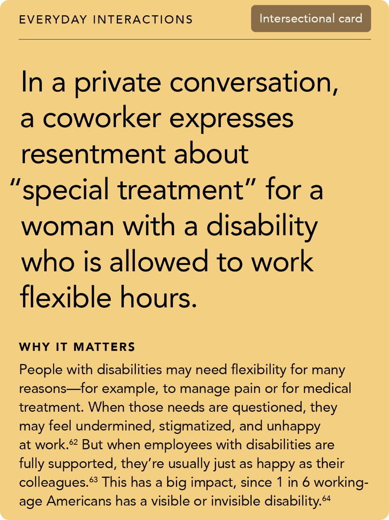 "Front of card: 'Situation - In a private conversation, a coworker expresses resentment about ""special treatment"" for a woman with a disability who is allowed to work flexible hours. '"