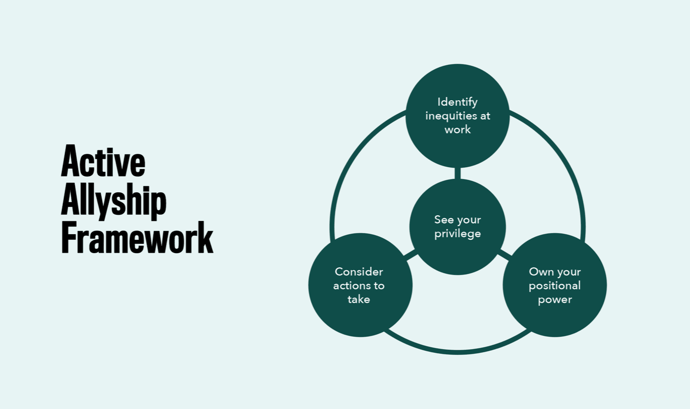 Active Allyship Framework